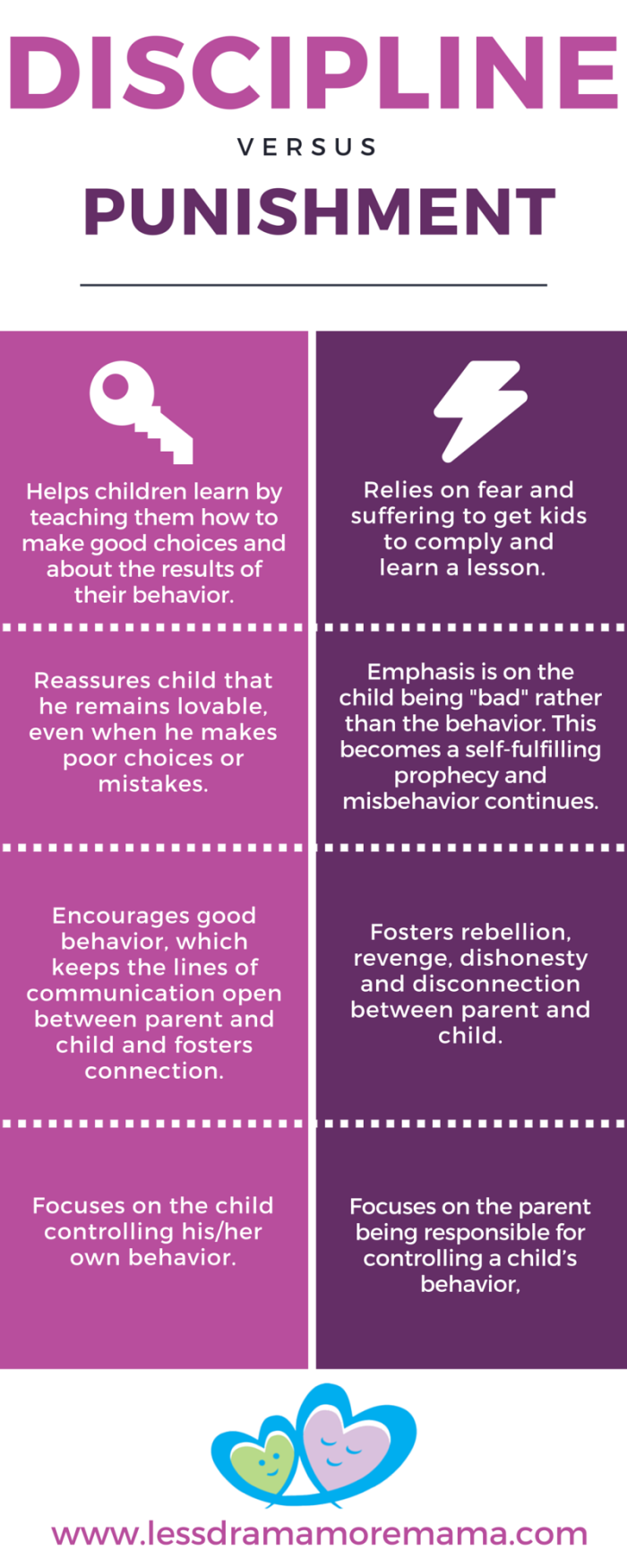 Discipline for Young Children - Discipline and Punishment: What is the Difference?
